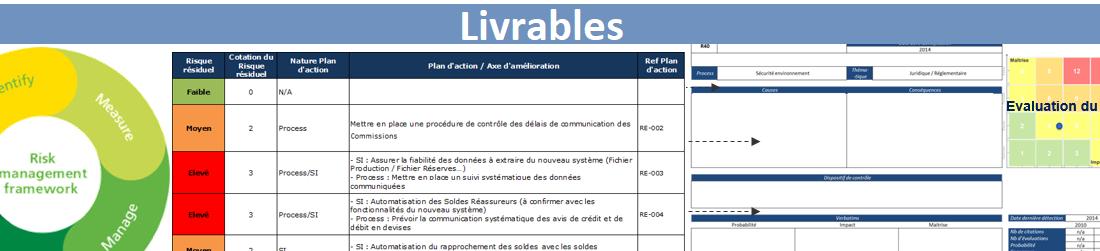 Librables Risk Management